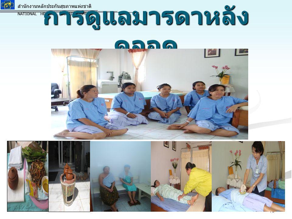 สำนักงานหลักประกันสุขภาพแห่งชาติ NATIONAL HEALTH SECURITY OFFICE สำนักงานหลักประกันสุขภาพแห่งชาติ NATIONAL HEALTH SECURITY OFFICE การดูแลมารดาหลัง คลอ
