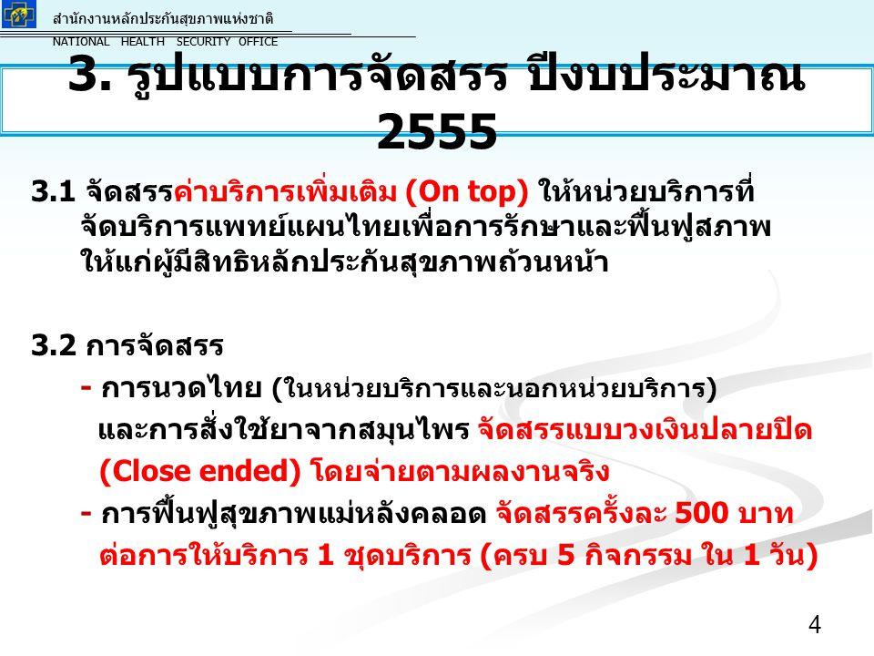 สำนักงานหลักประกันสุขภาพแห่งชาติ NATIONAL HEALTH SECURITY OFFICE สำนักงานหลักประกันสุขภาพแห่งชาติ NATIONAL HEALTH SECURITY OFFICE รายละเอียด ปี 51-52 (1 บ/ปชก.) ปี 53 (2 บ/ปชก.) ปี 54 (6 บ/ปชก.) ปี 55 (7.57บ/ปชก.) 1.