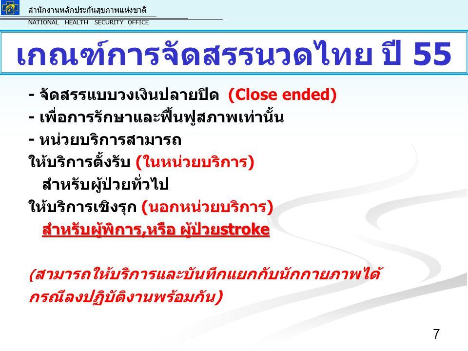 สำนักงานหลักประกันสุขภาพแห่งชาติ NATIONAL HEALTH SECURITY OFFICE สำนักงานหลักประกันสุขภาพแห่งชาติ NATIONAL HEALTH SECURITY OFFICE Point ตั้งต้น ( เหมือนปี 54) ก ) การให้บริการในหน่วยบริการ - นวดครั้งละ 1.0 คะแนน - ประคบครั้งละ 0.8 คะแนน - อบไอน้ำสมุนไพรครั้งละ 0.2 คะแนน ข ) การให้บริการนอกหน่วยบริการกรณีผู้ป่วยผู้พิการ และผู้ป่วย Stroke - นวดครั้งละ 1.5 คะแนน - ประคบครั้งละ 1.2 คะแนน