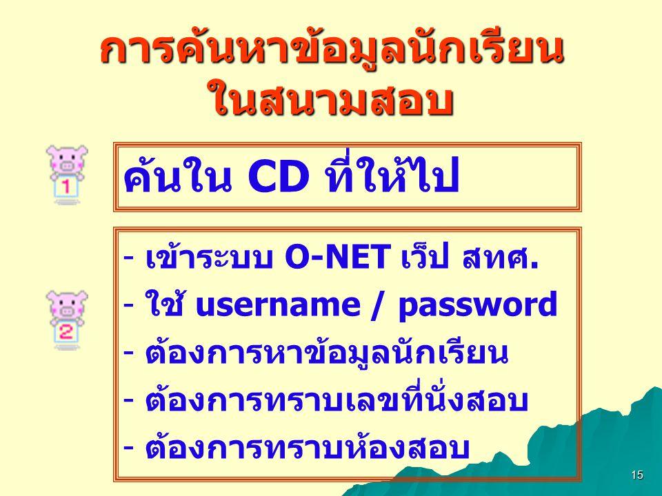 - เข้าระบบ O-NET เว็ป สทศ. - ใช้ username / password - ต้องการหาข้อมูลนักเรียน - ต้องการทราบเลขที่นั่งสอบ - ต้องการทราบห้องสอบ การค้นหาข้อมูลนักเรียนใ