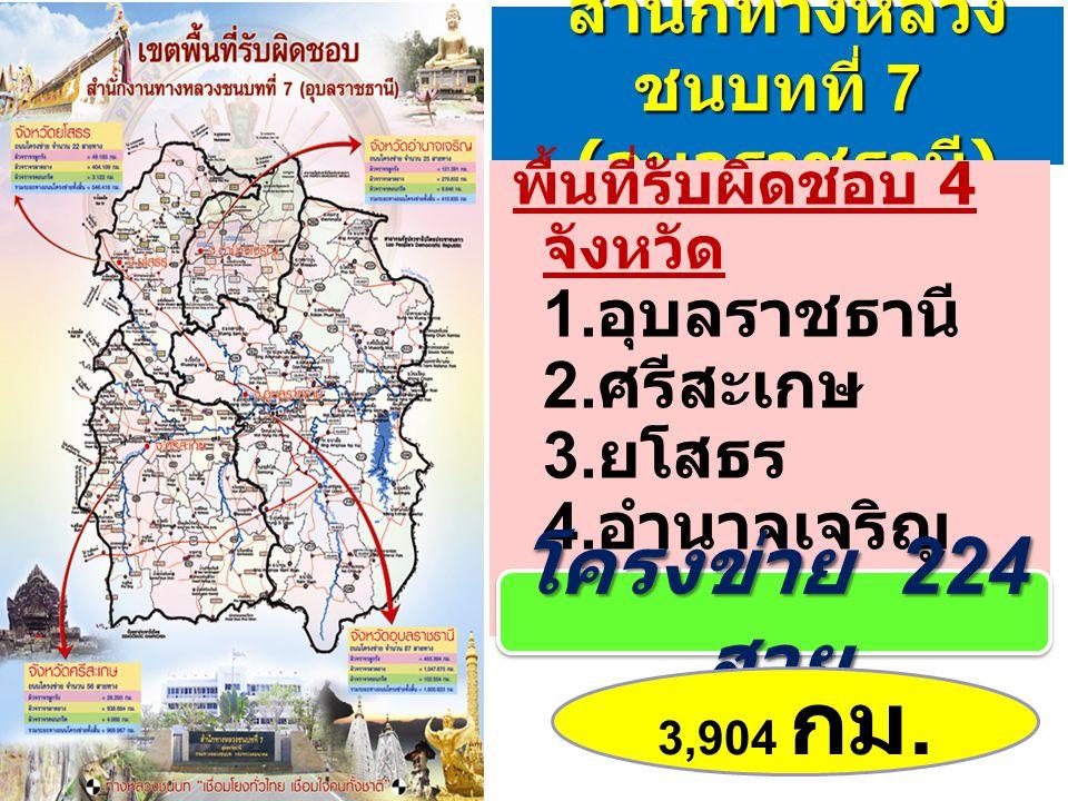 แผนภูมิงบซ่อมบำรุงปกติ ปี 2555 แผนภูมิงบซ่อมบำรุงปกติ ปี 2555 สำนักทางหลวงชนบทที่ 7 ( อุบลราชธานี ) กระทรวงคมนาคม