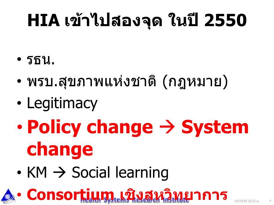 HIA เข้าไปสองจุด ในปี 2550 รธน. พรบ. สุขภาพแห่งชาติ ( กฎหมาย ) Legitimacy Policy change  System change KM  Social learning Consortium เชิงสหวิทยาการ