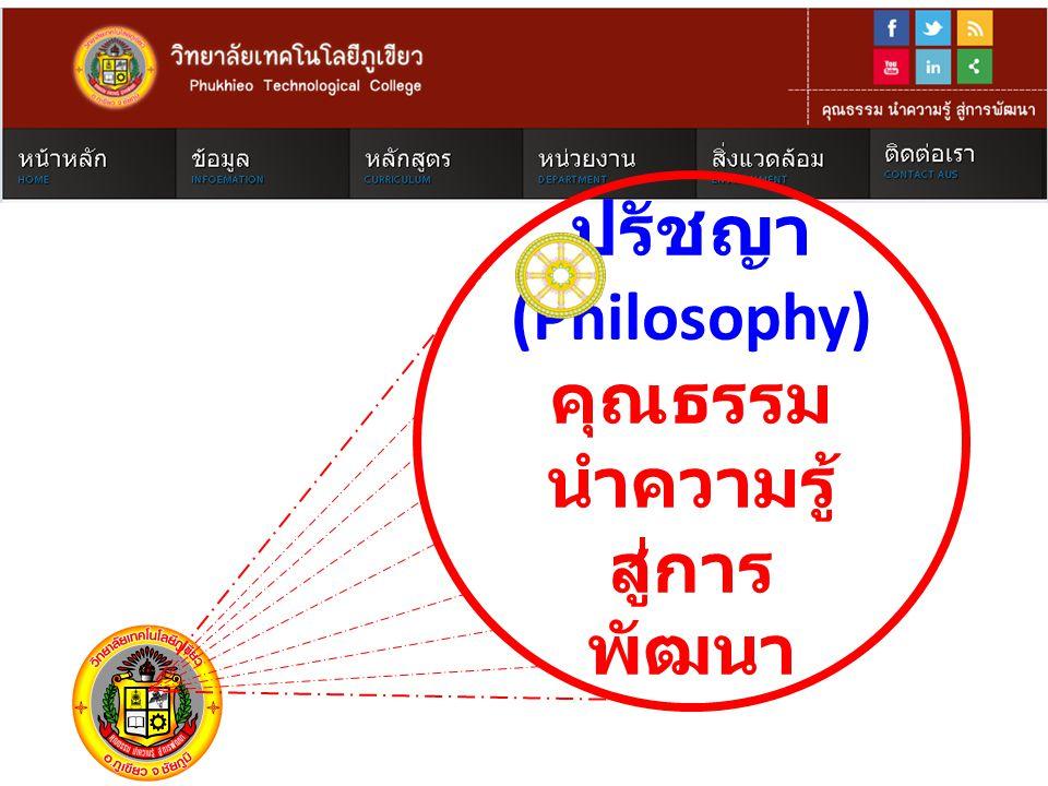 ปรัชญา (Philosophy) คุณธรรม นำความรู้ สู่การ พัฒนา
