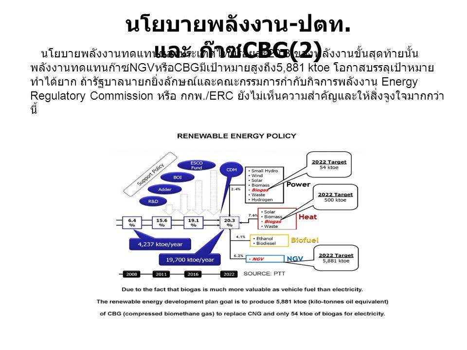นโยบายพลังงาน - ปตท. และ ก๊าซ CBG(2) นโยบายพลังงานทดแทนของประเทศไทยร้อยละ 20.3 ของพลังงานขั้นสุดท้ายนั้น พลังงานทดแทนก๊าซ NGV หรือ CBG มีเป้าหมายสูงถึ