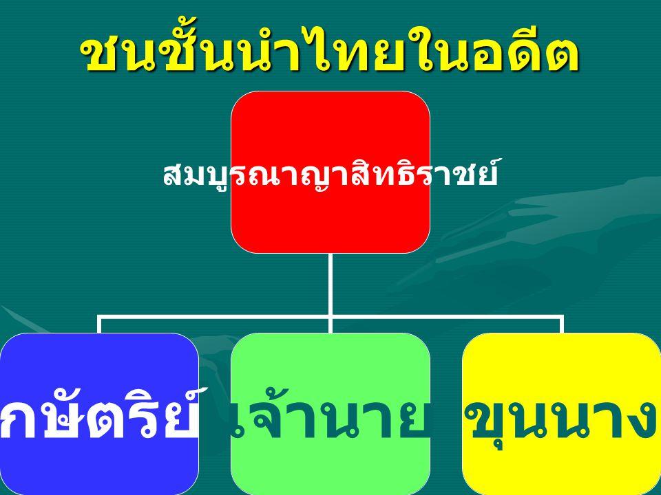 ชนชั้นนำไทยในอดีต สมบูรณาญาสิทธิราชย์ กษัตริย์เจ้านายขุนนาง