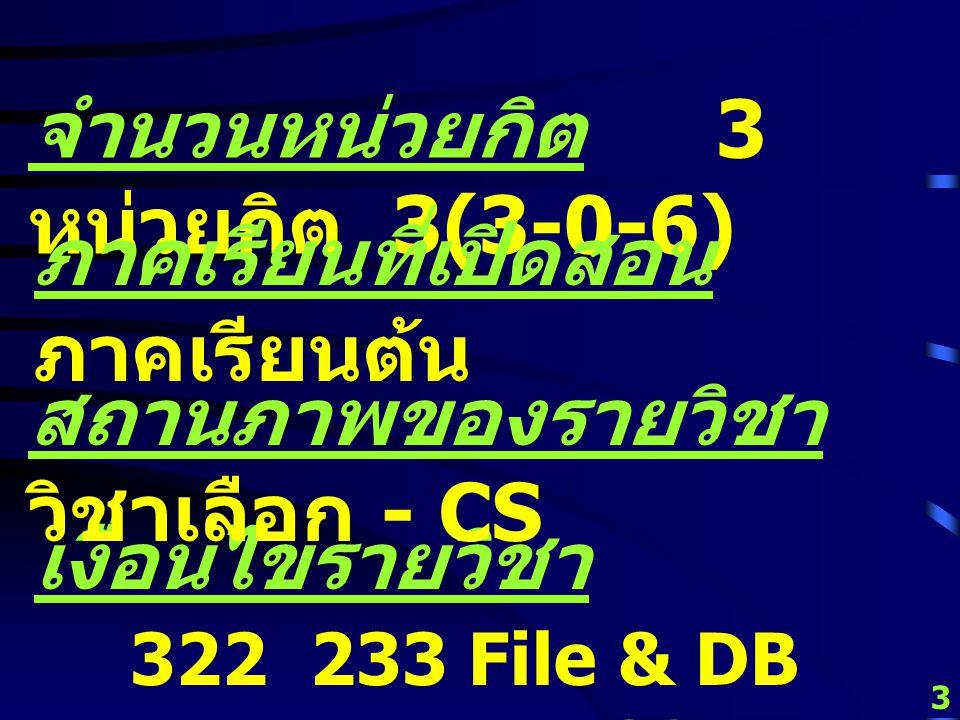3 จำนวนหน่วยกิต 3 หน่วยกิต 3(3-0-6) เงื่อนไขรายวิชา 322 233 File & DB Management - CS สถานภาพของรายวิชา วิชาเลือก - CS ภาคเรียนที่เปิดสอน ภาคเรียนต้น
