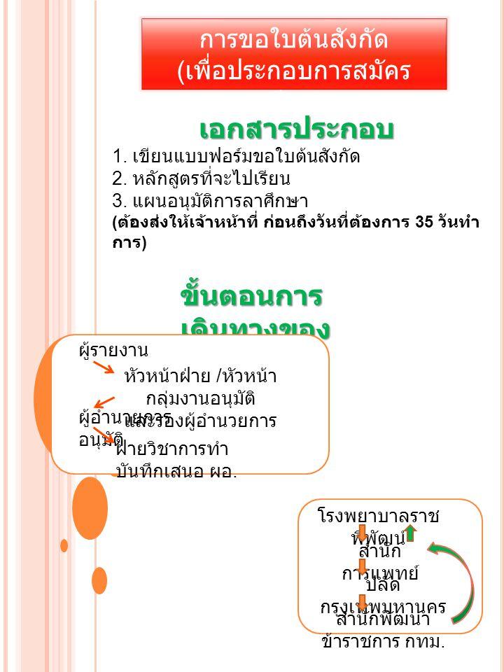การขอใบต้นสังกัด ( เพื่อประกอบการสมัคร เรียน ) เอกสารประกอบ 1.