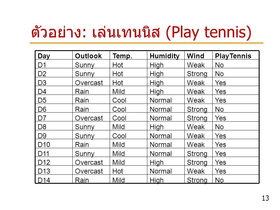 13 ตัวอย่าง : เล่นเทนนิส (Play tennis)