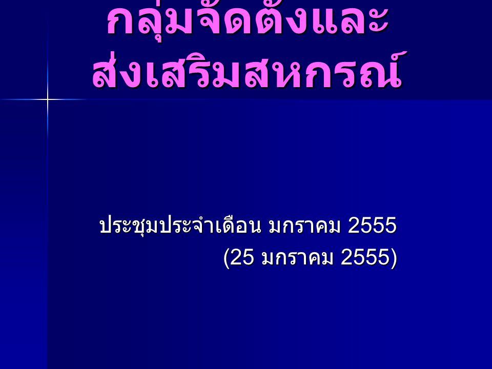 รายงานผลการจัดตั้งสหกรณ์ ปี 2555 ที่ชื่อประเภทวันที่จดทะเบียน วัตถุประสงค์ ของการ จัดตั้ง ที่อยู่ ความก้าวหน้า ณ ปัจจุบัน 1 สหกรณ์บริการ ผลิตภัณฑ์คนพิการไทย จำกัด นิทัตบริการ 18 ตุลาคม 2554 รวบรวม ผลิตภัณฑ์เพื่อ จำหน่าย และ ดำเนินงาน ด้านการตลาด ให้แก่ ผลิตภัณฑ์ของ สมาชิก 458/30 แขวง หนองแขม เขตหนองแขม กทม.