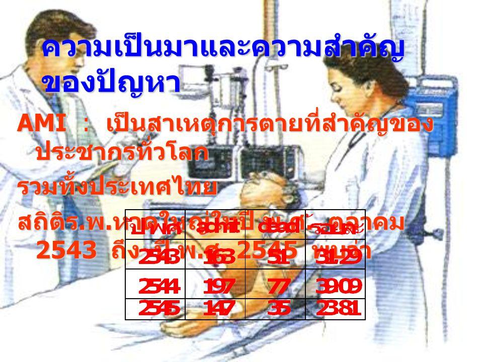 ความเป็นมาและความสำคัญ ของปัญหา AMI : เป็นสาเหตุการตายที่สำคัญของ ประชากรทั่วโลก รวมทั้งประเทศไทย สถิติร.