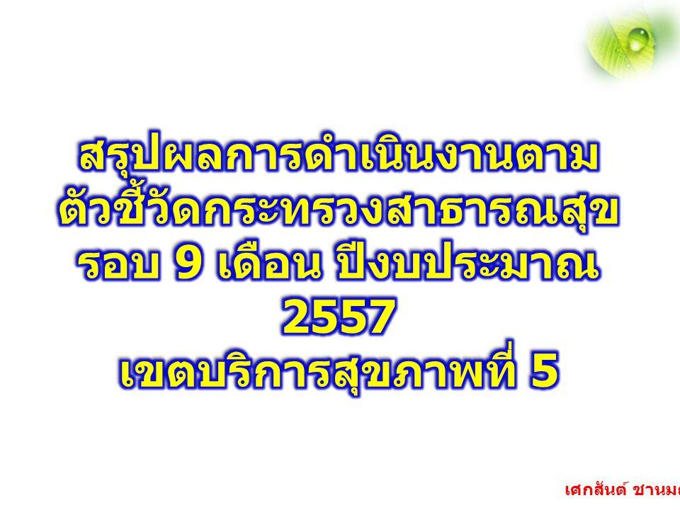 2 เป้า จ. 4,3346,1682,833 04,352 3,18720,874 N 0100 000 12