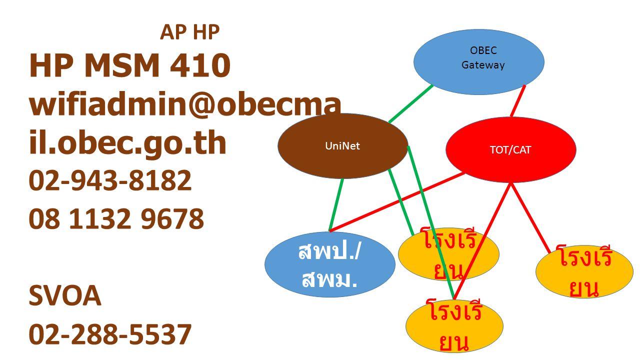 TOT/CAT UniNet สพป./ สพม. โรงเรี ยน OBEC Gateway AP HP HP MSM 410 wifiadmin@obecma il.obec.go.th 02-943-8182 08 1132 9678 SVOA 02-288-5537