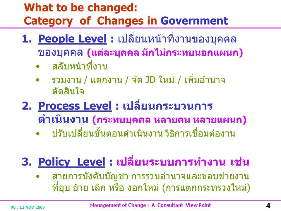 R0 : 13 NOV 2005 Management of Change : A Consultant View Point 4 What to be changed: Category of Changes in Government 1.People Level : เปลี่ยนหน้าที่งานของบุคคล ของบุคคล ( แต่ละบุคคล มักไม่กระทบนอกแผนก ) สลับหน้าที่งาน รวมงาน / แตกงาน / จัด JD ใหม่ / เพิ่มอำนาจ ตัดสินใจ 2.Process Level : เปลี่ยนกระบวนการ ดำเนินงาน ( กระทบบุคคล หลายคน หลายแผนก ) ปรับเปลี่ยนขั้นตอนดำเนินงาน วิธีการเชื่อมต่องาน 3.Policy Level : เปลี่ยนระบบการทำงาน เช่น สายการบังคับบัญชา การรวบอำนาจและขอบข่ายงาน ที่ยุบ ย้าย เลิก หรือ งอกใหม่ ( การแตกกระทรวงใหม่ )