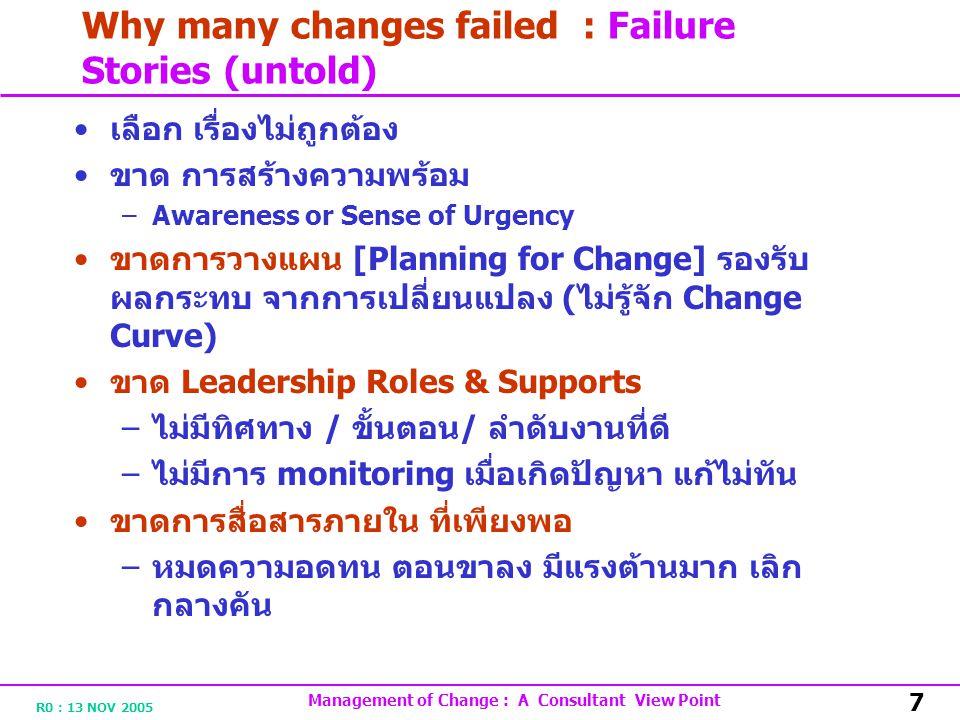 R0 : 13 NOV 2005 Management of Change : A Consultant View Point 7 Why many changes failed : Failure Stories (untold) เลือก เรื่องไม่ถูกต้อง ขาด การสร้างความพร้อม –Awareness or Sense of Urgency ขาดการวางแผน [Planning for Change] รองรับ ผลกระทบ จากการเปลี่ยนแปลง ( ไม่รู้จัก Change Curve) ขาด Leadership Roles & Supports – ไม่มีทิศทาง / ขั้นตอน / ลำดับงานที่ดี – ไม่มีการ monitoring เมื่อเกิดปัญหา แก้ไม่ทัน ขาดการสื่อสารภายใน ที่เพียงพอ – หมดความอดทน ตอนขาลง มีแรงต้านมาก เลิก กลางคัน