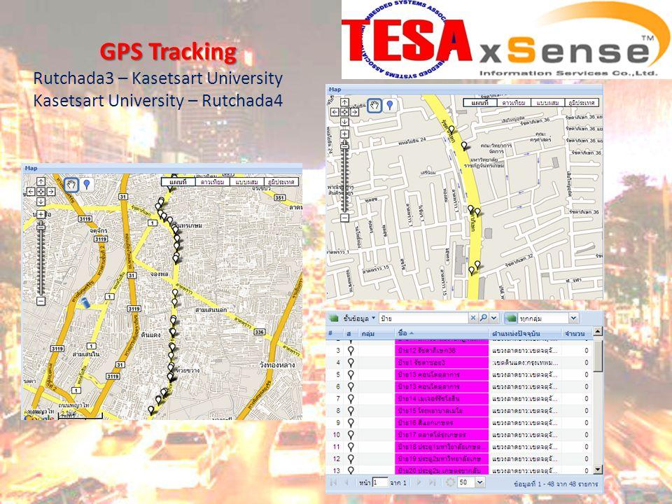 GPS Tracking Rutchada3 – Kasetsart University Kasetsart University – Rutchada4