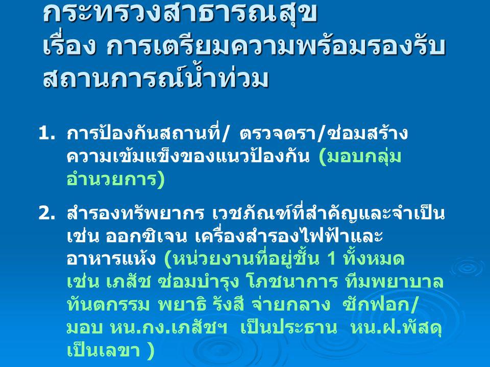 ข้อสั่งการ ของรัฐมนตรีว่าการ กระทรวงสาธารณสุข เรื่อง การเตรียมความพร้อมรองรับ สถานการณ์น้ำท่วม 1.