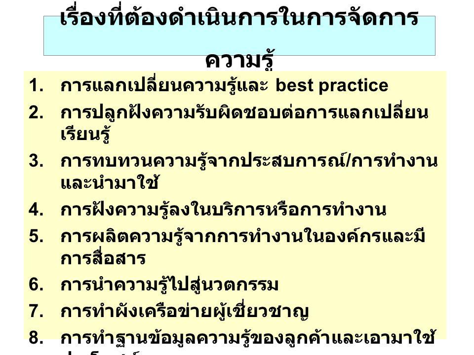 เรื่องที่ต้องดำเนินการในการจัดการ ความรู้ 1. การแลกเปลี่ยนความรูและ best practice 2.