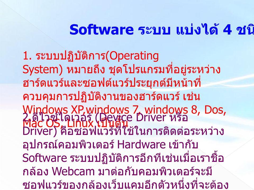 Software ระบบ แบ่งได้ 4 ชนิด 1. ระบบปฏิบัติการ (Operating System) หมายถึง ชุดโปรแกรมที่อยู่ระหว่าง ฮาร์ดแวร์และซอฟต์แวร์ประยุกต์มีหน้าที่ ควบคุมการปฏิ
