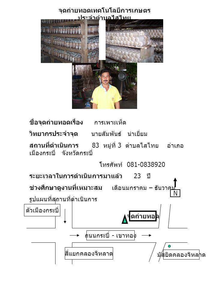 จุดถ่ายทอดเทคโนโลยีการเกษตร ประจำตำบลไสไทย ชื่อจุดถ่ายทอดเรื่อง การเลี้ยงโค วิทยากรประจำจุด นายสมัคร อาจเสริม สถานที่ดำเนินการ 94 หมู่ที่ 2 ตำบลไสไทย อำเภอเมือง กระบี่ จังหวัดกระบี่ ระยะเวลาในการดำเนินการมาแล้ว 15 ปี ช่วงศึกษาดูงานที่เหมาะสม เดือนมกราคม – ธันวาคม รูปแผนที่สถานที่ดำเนินการ N ร.