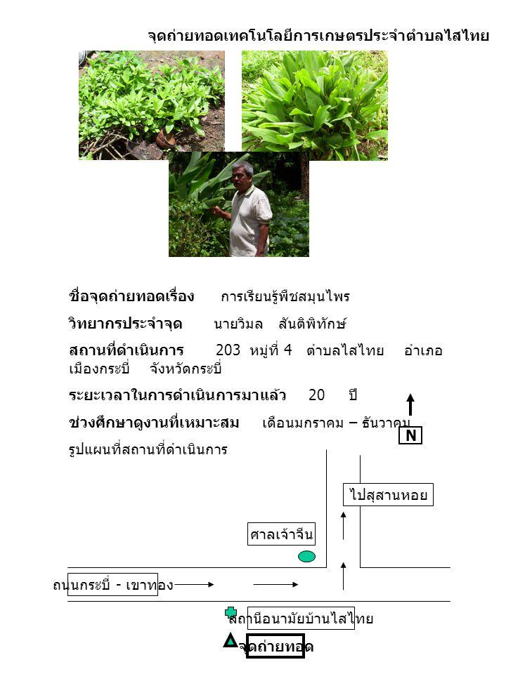 จุดถ่ายทอดเทคโนโลยีการเกษตรประจำตำบลไสไทย ชื่อจุดถ่ายทอดเรื่อง การเรียนรู้พืชสมุนไพร วิทยากรประจำจุด นายวิมล สันติพิทักษ์ สถานที่ดำเนินการ 203 หมู่ที่