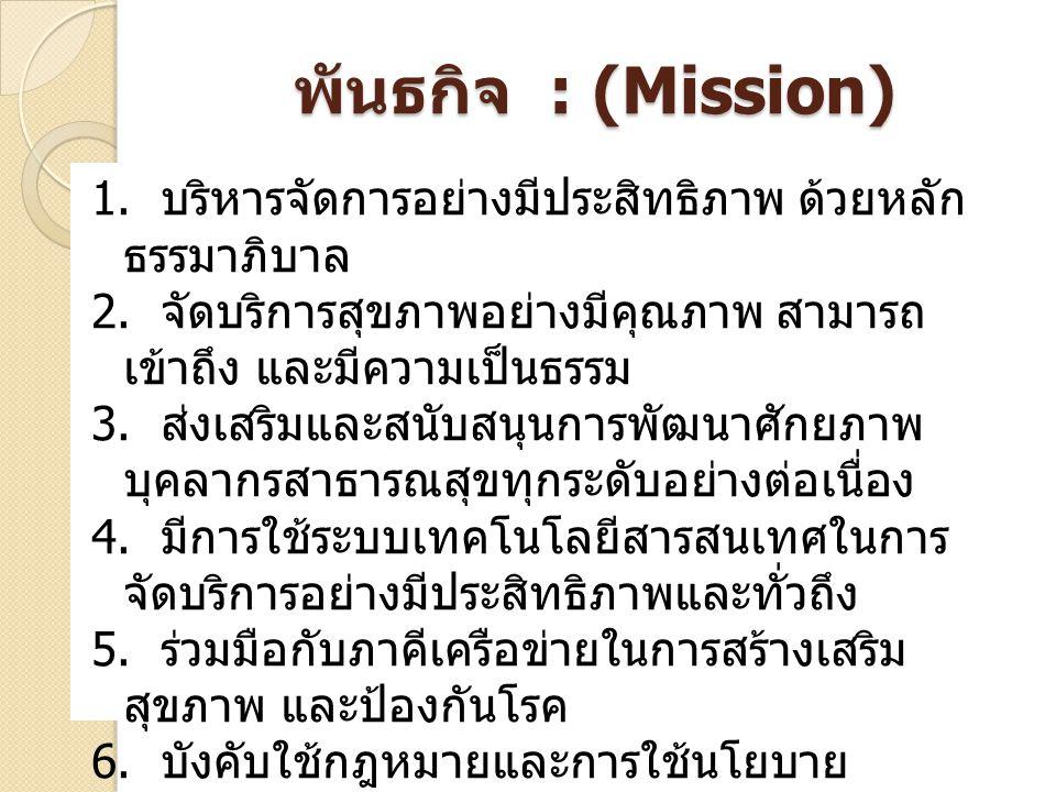พันธกิจ : (Mission) 1.บริหารจัดการอย่างมีประสิทธิภาพ ด้วยหลัก ธรรมาภิบาล 2.