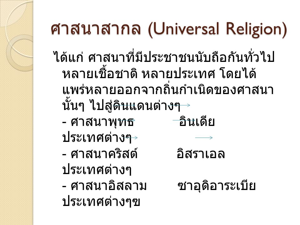 ศาสนาสากล (Universal Religion) ได้แก่ ศาสนาที่มีประชาชนนับถือกันทั่วไป หลายเชื้อชาติ หลายประเทศ โดยได้ แพร่หลายออกจากถิ่นกำเนิดของศาสนา นั้นๆ ไปสู่ดิน