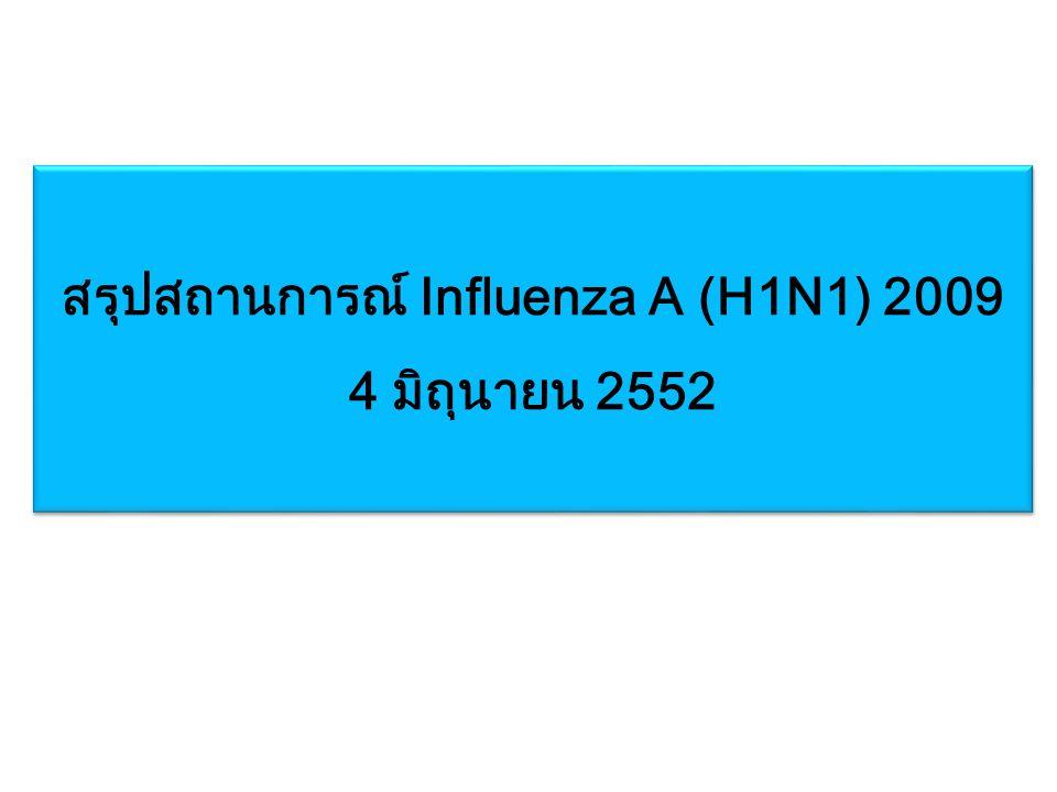 สรุปสถานการณ์ Influenza A (H1N1) 2009 4 มิถุนายน 2552 สรุปสถานการณ์ Influenza A (H1N1) 2009 4 มิถุนายน 2552