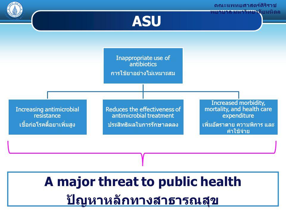 คณะแพทยศาสตร์ศิริราช พยาบาล มหาวิทยาลัยมหิดล ASU A major threat to public health ปัญหาหลักทางสาธารณสุข