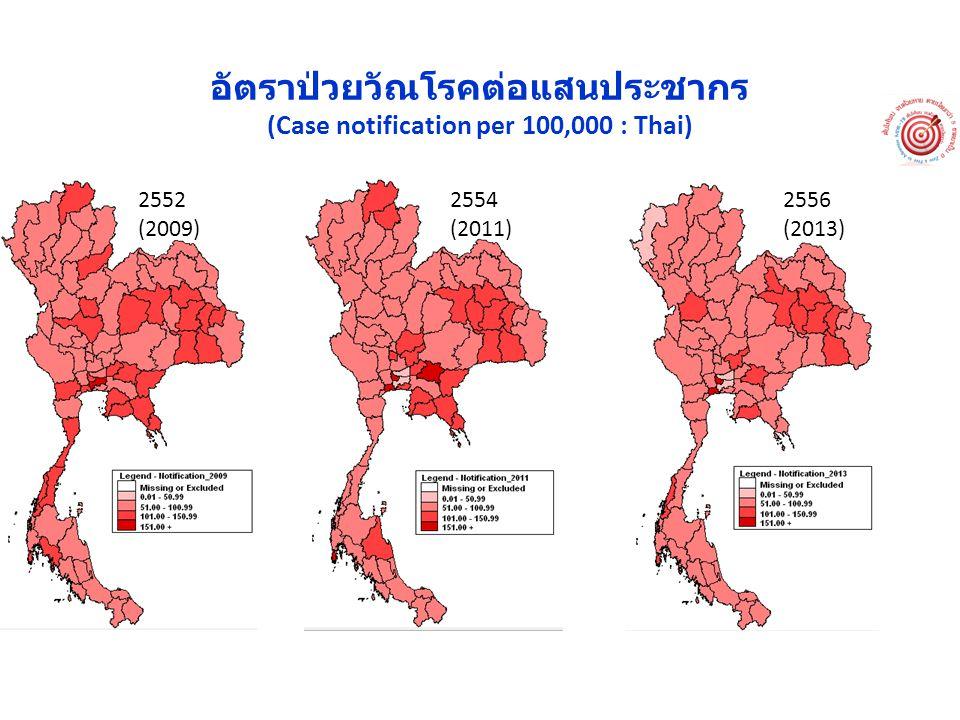 อัตราป่วยวัณโรคต่อแสนประชากร (Case notification per 100,000 : Thai) 2552 (2009) 2554 (2011) 2556 (2013)