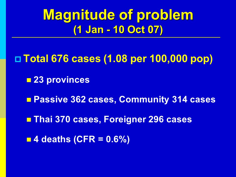 Magnitude of problem (1 Jan - 10 Oct 07)  Total 676 cases (1.08 per 100,000 pop) 23 provinces Passive 362 cases, Community 314 cases Thai 370 cases, Foreigner 296 cases 4 deaths (CFR = 0.6%)