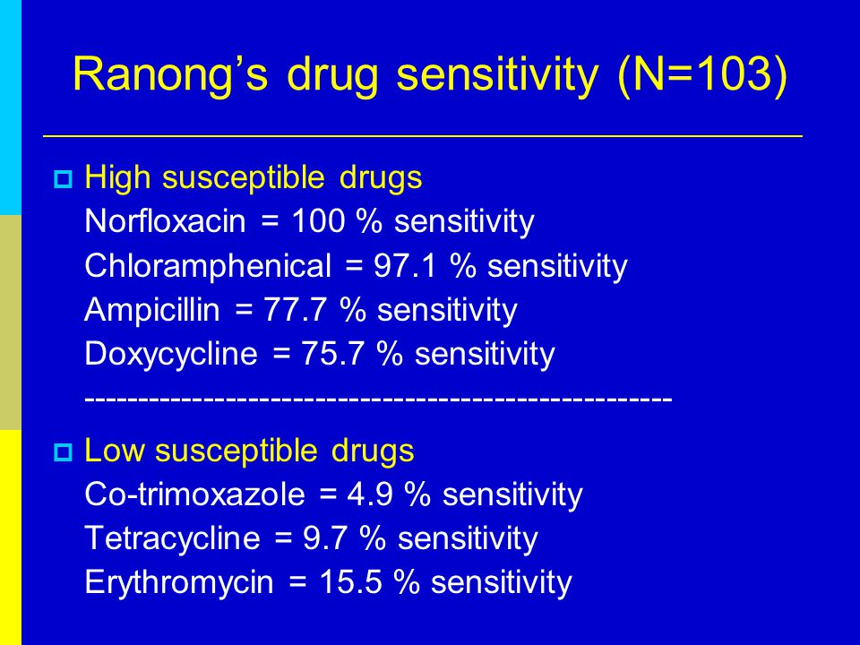 Ranong's drug sensitivity (N=103)  High susceptible drugs Norfloxacin = 100 % sensitivity Chloramphenical = 97.1 % sensitivity Ampicillin = 77.7 % sensitivity Doxycycline = 75.7 % sensitivity -----------------------------------------------------  Low susceptible drugs Co-trimoxazole = 4.9 % sensitivity Tetracycline = 9.7 % sensitivity Erythromycin = 15.5 % sensitivity