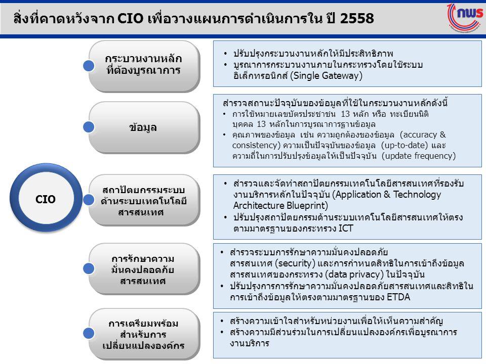กระบวนงานหลัก ที่ต้องบูรณาการ สิ่งที่คาดหวังจาก CIO เพื่อวางแผนการดำเนินการใน ปี 2558 ปรับปรุงกระบวนงานหลักให้มีประสิทธิภาพ บูรณาการกระบวนงานภายในกระทรวงโดยใช้ระบบ อิเล็กทรอนิกส์ (Single Gateway) สำรวจสถานะปัจจุบันของข้อมูลที่ใช้ในกระบวนงานหลักดังนี้ การใช้หมายเลขบัตรประชาชน 13 หลัก หรือ ทะเบียนนิติ บุคคล 13 หลักในการบูรณาการฐานข้อมูล คุณภาพของข้อมูล เช่น ความถูกต้องของข้อมูล (accuracy & consistency) ความเป็นปัจจุบันของข้อมูล (up-to-date) และ ความถี่ในการปรับปรุงข้อมูลให้เป็นปัจจุบัน (update frequency) สำรวจและจัดทำสถาปัตยกรรมเทคโนโลยีสารสนเทศที่รองรับ งานบริการหลักในปัจจุบัน (Application & Technology Architecture Blueprint) ปรับปรุงสถาปัตยกรรมด้านระบบเทคโนโลยีสารสนเทศให้ตรง ตามมาตรฐานของกระทรวง ICT สำรวจระบบการรักษาความมั่นคงปลอดภัย สารสนเทศ (security) และการกำหนดสิทธิในการเข้าถึงข้อมูล สารสนเทศของกระทรวง (data privacy) ในปัจจุบัน ปรับปรุงการการรักษาความมั่นคงปลอดภัยสารสนเทศและสิทธิใน การเข้าถึงข้อมูลให้ตรงตามมาตรฐานของ ETDA ข้อมูล สถาปัตยกรรมระบบ ด้านระบบเทคโนโลยี สารสนเทศ การรักษาความ มั่นคงปลอดภัย สารสนเทศ การเตรียมพร้อม สำหรับการ เปลี่ยนแปลงองค์กร สร้างความเข้าใจสำหรับหน่วยงานเพื่อให้เห็นความสำคัญ สร้างความมีส่วนร่วมในการเปลี่ยนแปลงองค์กรเพื่อบูรณาการ งานบริการ CIO
