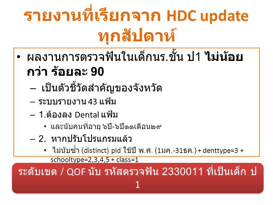 รายงานที่เรียกจาก HDC update ทุกสัปดาห์ ผลงานการ Sealant ในเด็กนร.