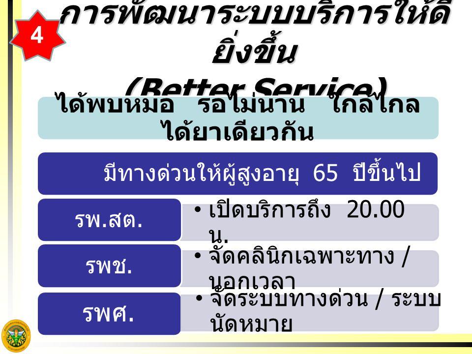 การพัฒนาระบบบริการให้ดี ยิ่งขึ้น (Better Service) มีทางด่วนให้ผู้สูงอายุ 65 ปีขึ้นไป เปิดบริการถึง 20.00 น.