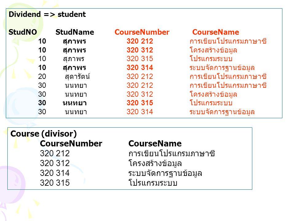 Dividend => student StudNO StudName CourseNumber CourseName 10 สุภาพร 320 212 การเขียนโปรแกรมภาษาซี 10 สุภาพร 320 312 โครงสร้างข้อมูล 10 สุภาพร 320 315 โปรแกรมระบบ 10 สุภาพร 320 314 ระบบจัดการฐานข้อมูล 20 สุดารัตน์ 320 212 การเขียนโปรแกรมภาษาซี 30 นนทยา 320 212 การเขียนโปรแกรมภาษาซี 30 นนทยา 320 312 โครงสร้างข้อมูล 30 นนทยา 320 315 โปรแกรมระบบ 30 นนทยา 320 314 ระบบจัดการฐานข้อมูล Course (divisor) CourseNumber CourseName 320 212 การเขียนโปรแกรมภาษาซี 320 312 โครงสร้างข้อมูล 320 314 ระบบจัดการฐานข้อมูล 320 315 โปรแกรมระบบ