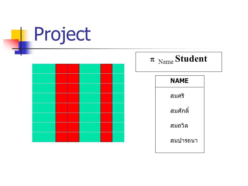 Project  Name Student NAME สมศรี สมศักดิ์ สมถวิล สมปารถนา