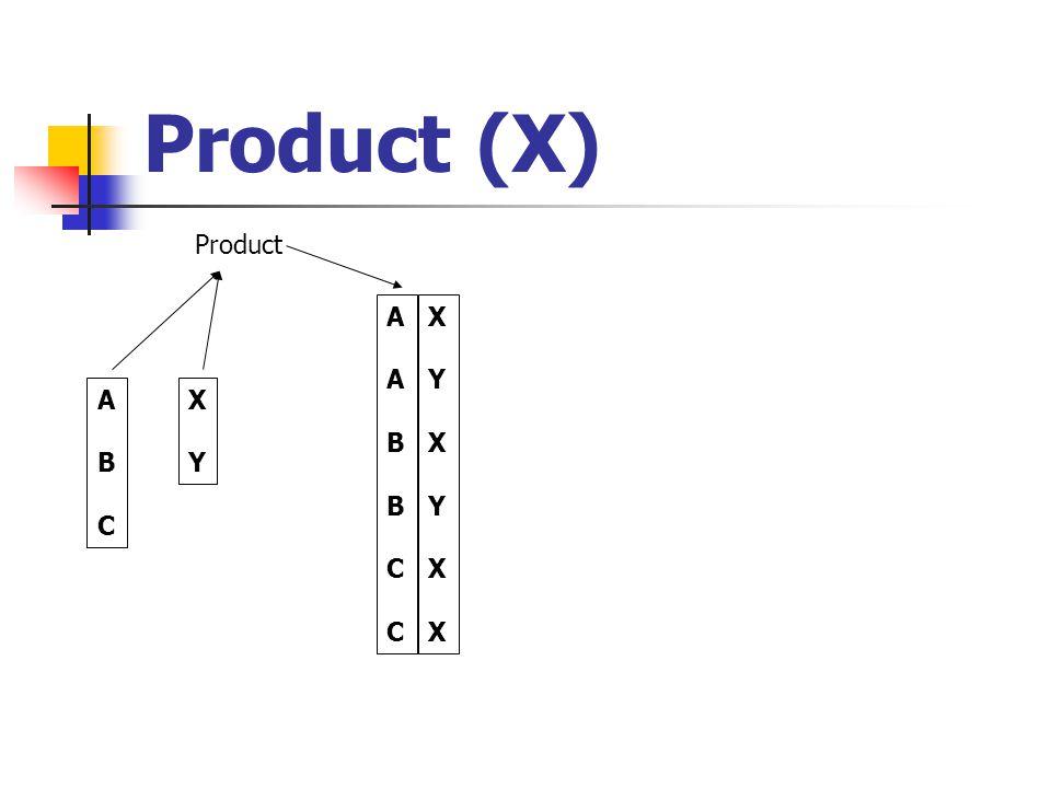 Product (X) ABCABC XYXY AABBCCAABBCC XYXYXXXYXYXX Product