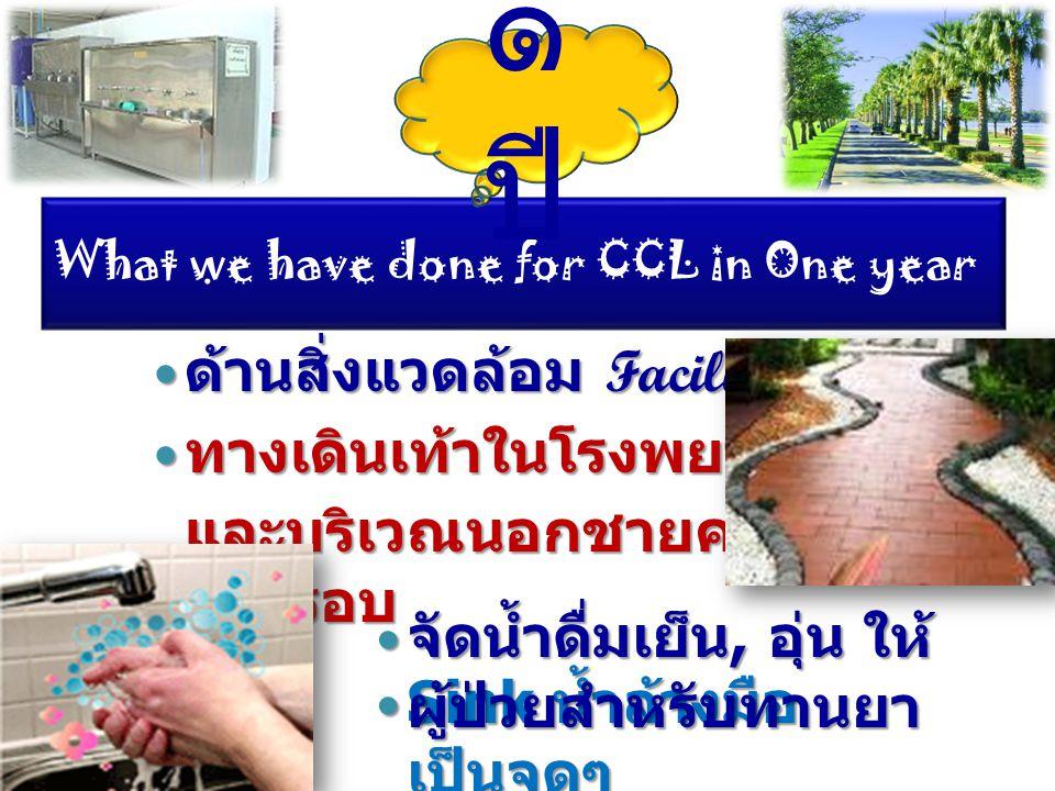 ด้านสิ่งแวดล้อม Facility ด้านสิ่งแวดล้อม Facility ทางเดินเท้าในโรงพยาบาล ทางเดินเท้าในโรงพยาบาล และบริเวณนอกชายคา โดยรอบ What we have done for CCL in