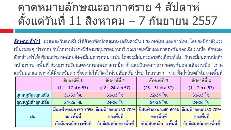 คาดหมายลักษณะอากาศราย 4 สัปดาห์ ตั้งแต่วันที่ 11 สิงหาคม – 7 กันยายน 2557