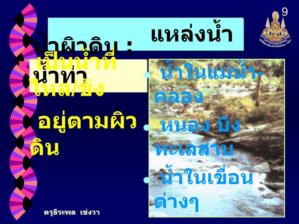 ครูธีระพล เข่งวา 9 แหล่งน้ำ น้ำผิวดิน : น้ำท่า เป็นน้ำที่ ไหล / ขัง อยู่ตามผิว ดิน น้ำในแม่น้ำ - คลอง หนอง บึง ทะเลสาบ น้ำในเขื่อน ต่างๆ
