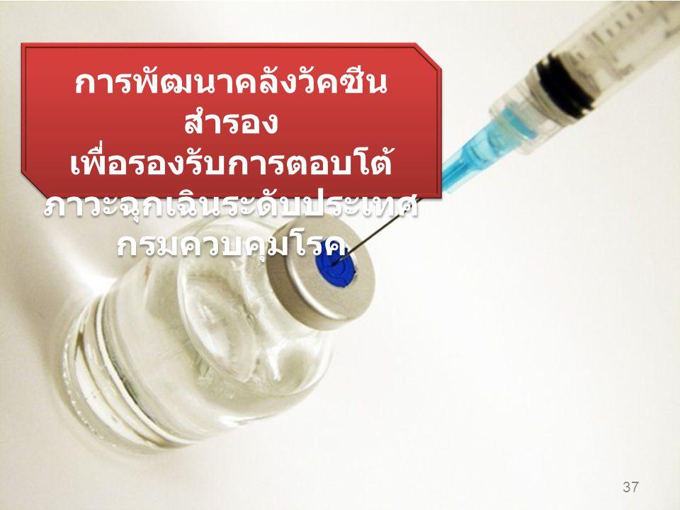 การพัฒนาคลังวัคซีน สำรอง เพื่อรองรับการตอบโต้ ภาวะฉุกเฉินระดับประเทศ กรมควบคุมโรค การพัฒนาคลังวัคซีน สำรอง เพื่อรองรับการตอบโต้ ภาวะฉุกเฉินระดับประเทศ