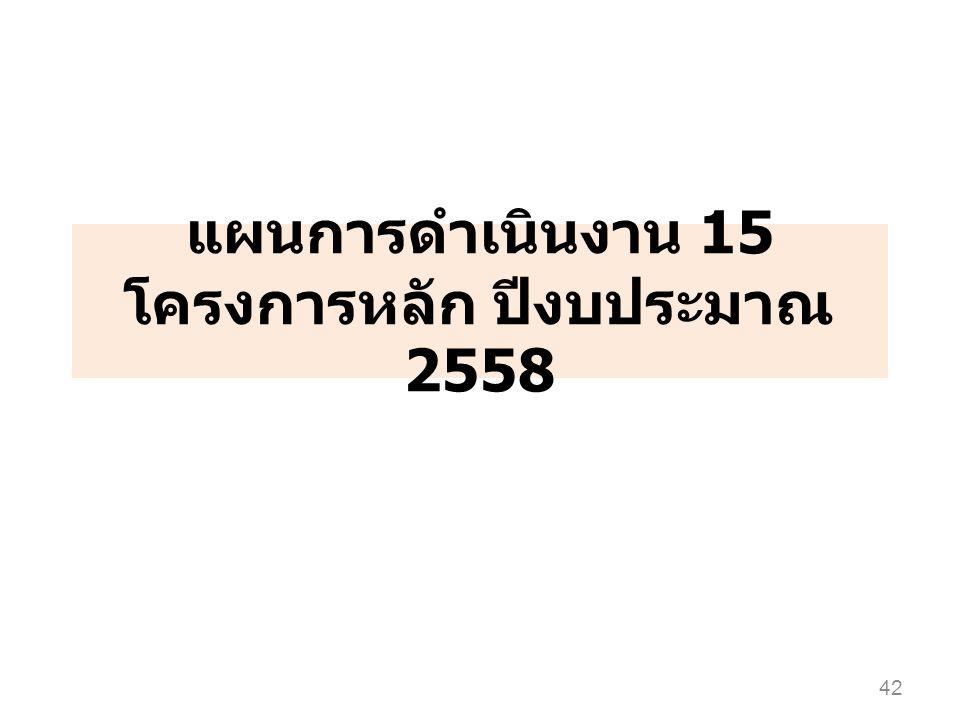แผนการดำเนินงาน 15 โครงการหลัก ปีงบประมาณ 2558 42
