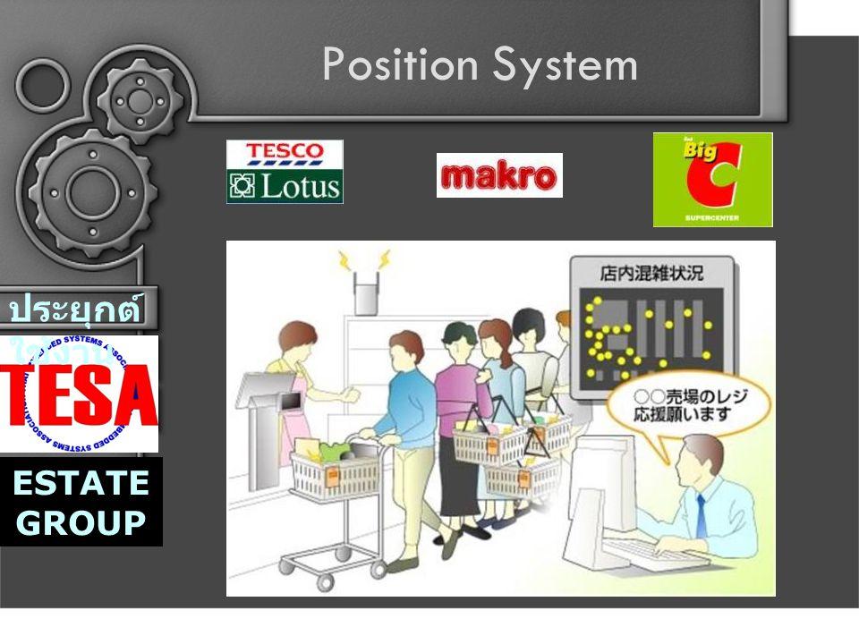 Position System ประยุกต์ ใช้งาน ESTATE GROUP
