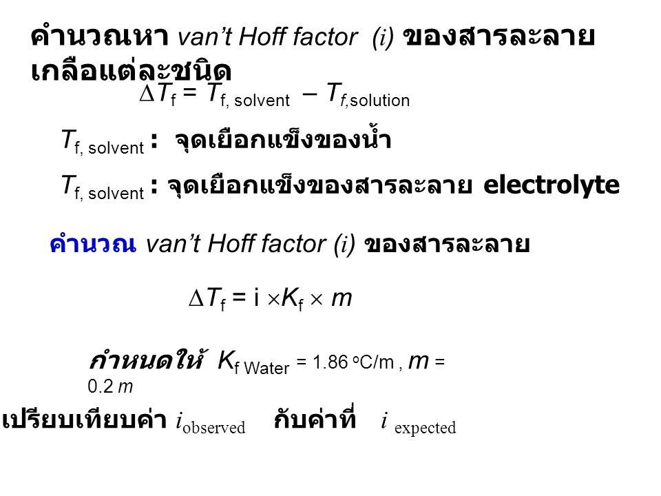คำนวณ van't Hoff factor ( i ) ของสารละลาย  T f = i  K f  m กำหนดให้ K f Water = 1.86 o C/m, m = 0.2 m เปรียบเทียบค่า i observed กับค่าที่ i expecte