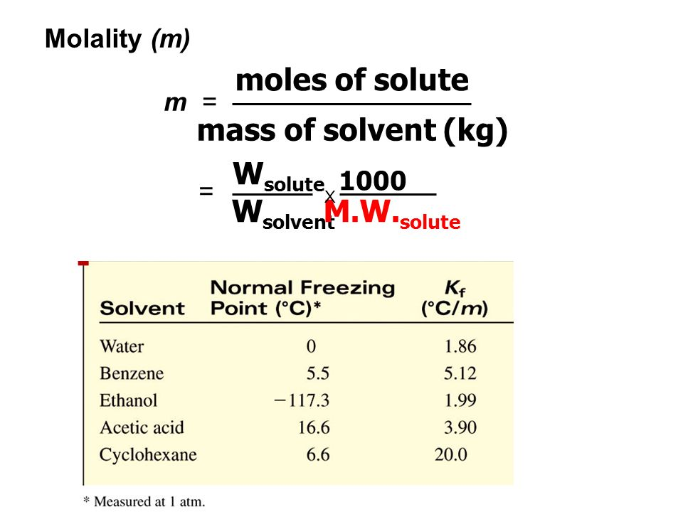 Molality (m) m = moles of solute mass of solvent (kg) W solute W solvent M.W. solute 1000 X =