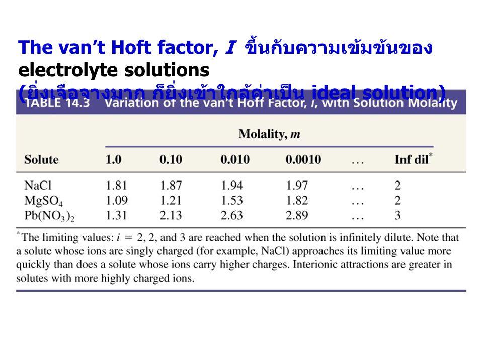 The van't Hoft factor, I ขึ้นกับความเข้มข้นของ electrolyte solutions ( ยิ่งเจือจางมาก ก็ยิ่งเข้าใกล้ค่าเป็น ideal solution)