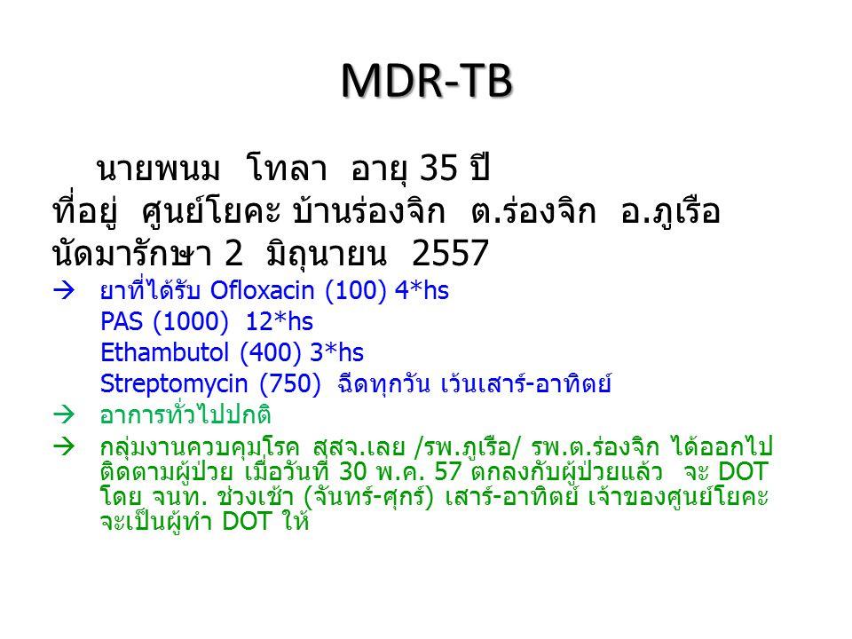 MDR-TB นายพนม โทลา อายุ 35 ปี ที่อยู่ ศูนย์โยคะ บ้านร่องจิก ต.ร่องจิก อ.ภูเรือ นัดมารักษา 2 มิถุนายน 2557  ยาที่ได้รับ Ofloxacin (100) 4*hs PAS (1000