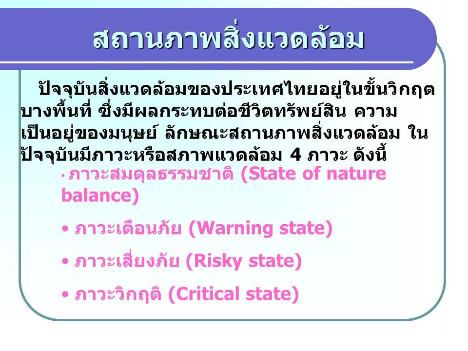 สถานภาพสิ่งแวดล้อม ปัจจุบันสิ่งแวดล้อมของประเทศไทยอยู่ในขั้นวิกฤต บางพื้นที่ ซึ่งมีผลกระทบต่อชีวิตทรัพย์สิน ความ เป็นอยู่ของมนุษย์ ลักษณะสถานภาพสิ่งแวดล้อม ใน ปัจจุบันมีภาวะหรือสภาพแวดล้อม 4 ภาวะ ดังนี้ ภาวะสมดุลธรรมชาติ (State of nature balance) ภาวะเตือนภัย (Warning state) ภาวะเสี่ยงภัย (Risky state) ภาวะวิกฤติ (Critical state)