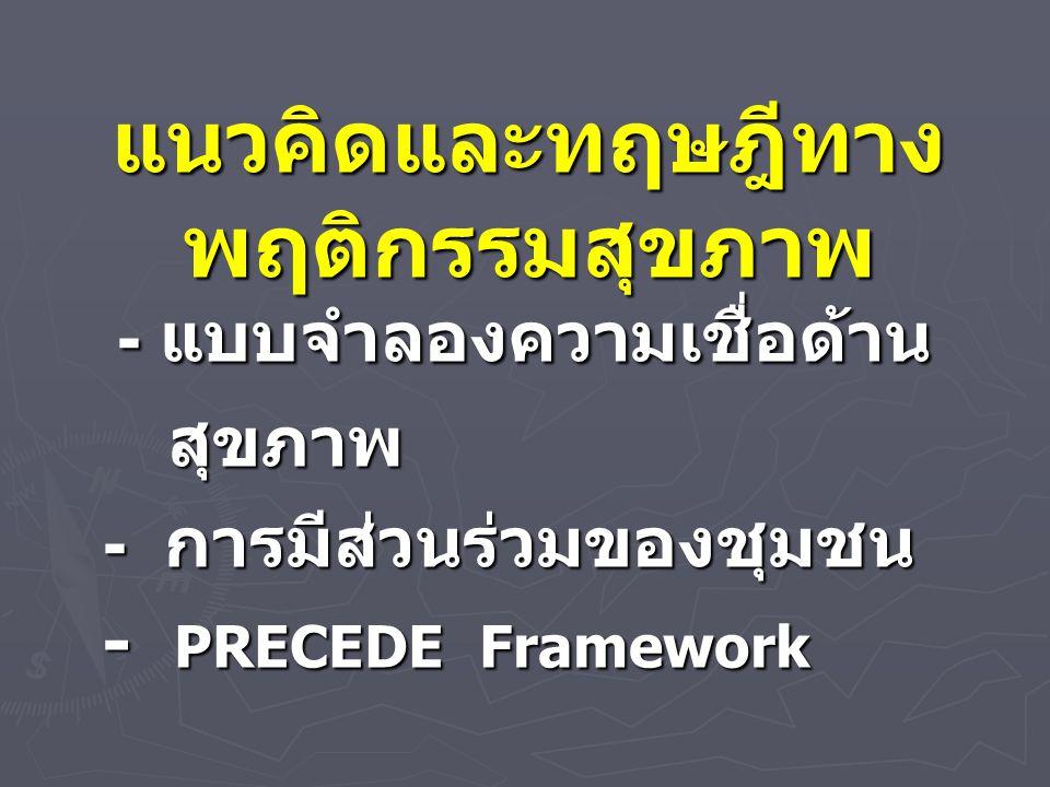 แนวคิดและทฤษฎีทาง พฤติกรรมสุขภาพ - แบบจำลองความเชื่อด้าน - แบบจำลองความเชื่อด้าน สุขภาพ สุขภาพ - การมีส่วนร่วมของชุมชน - การมีส่วนร่วมของชุมชน - PRECEDE Framework - PRECEDE Framework