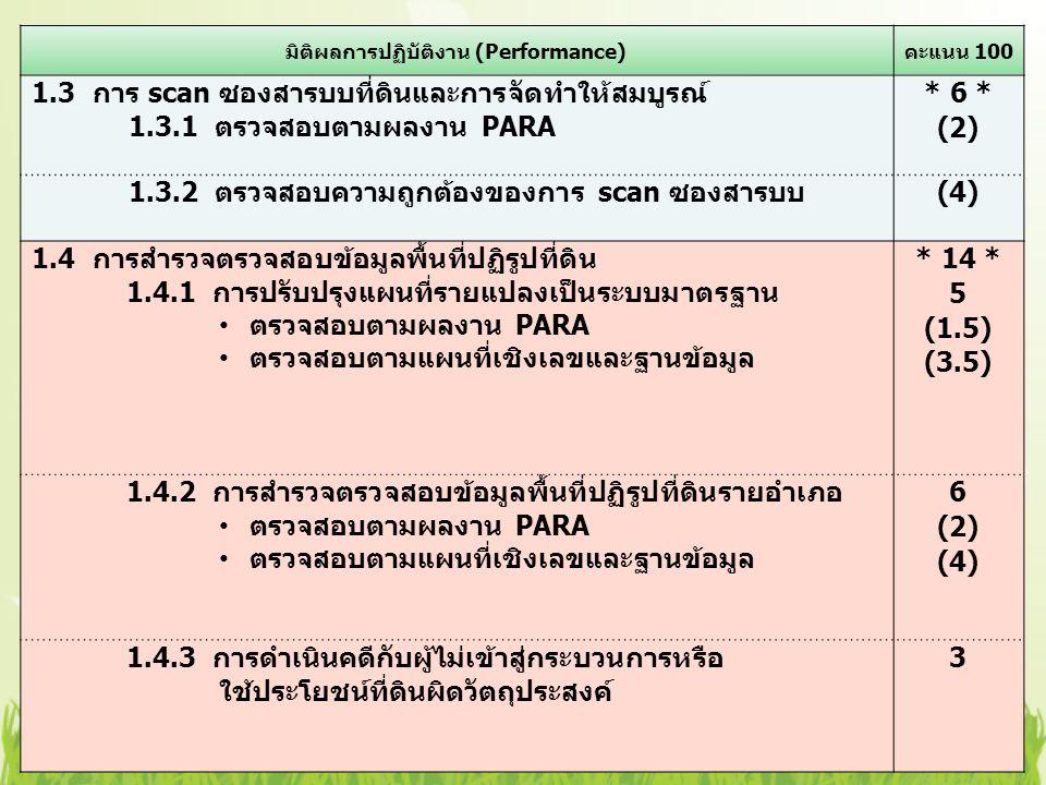 มิติผลการปฏิบัติงาน (Performance) คะแนน 100 1.3 การ scan ซองสารบบที่ดินและการจัดทำให้สมบูรณ์ 1.3.1 ตรวจสอบตามผลงาน PARA * 6 * (2) 1.3.2 ตรวจสอบความถูกต้องของการ scan ซองสารบบ (4) 1.4 การสำรวจตรวจสอบข้อมูลพื้นที่ปฏิรูปที่ดิน 1.4.1 การปรับปรุงแผนที่รายแปลงเป็นระบบมาตรฐาน ตรวจสอบตามผลงาน PARA ตรวจสอบตามแผนที่เชิงเลขและฐานข้อมูล * 14 * 5 (1.5) (3.5) 1.4.2 การสำรวจตรวจสอบข้อมูลพื้นที่ปฏิรูปที่ดินรายอำเภอ ตรวจสอบตามผลงาน PARA ตรวจสอบตามแผนที่เชิงเลขและฐานข้อมูล 6 (2) (4) 1.4.3 การดำเนินคดีกับผู้ไม่เข้าสู่กระบวนการหรือ ใช้ประโยชน์ที่ดินผิดวัตถุประสงค์ 3